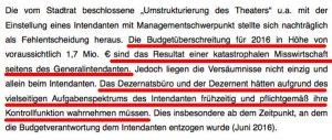 Die Veröffentlichung des geheimen Prüfungsberichtes beim reporter ist Gegenstand der Strafanzeige gegen Unbekannt.
